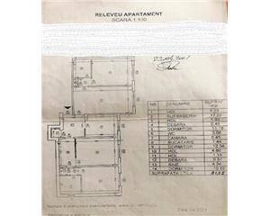Titan  Auchan B dul 1 Decembrie 1918,4 camere